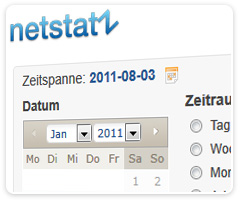 Infos Netstatz - powered by Piwik